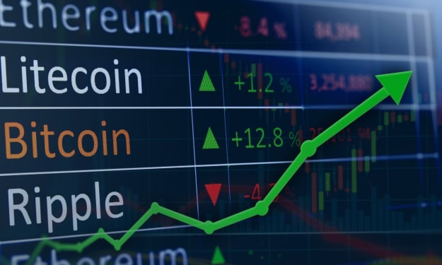 CryptoCurrency: Pros and cons