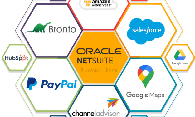 NetSuite Integration - A new beginning in ERP systems