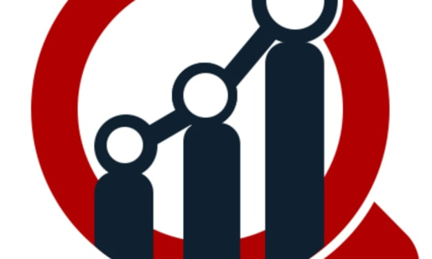 Accounting Software Market- - Emerging Players May Yields New Opportunities -2027