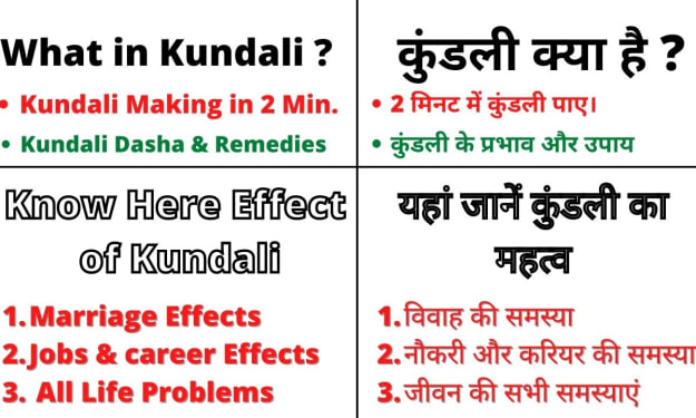 Janam kundali – Online kundali Making, Remedies and Predictions