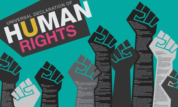 AFRICAN HUMAN RIGHTS VS. WESTERN HUMAN RIGHTS