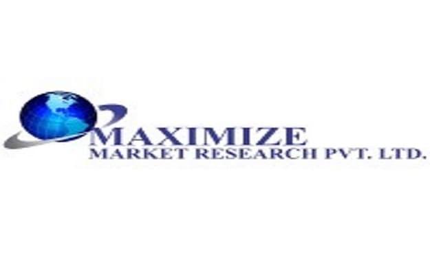 Global Software Defined Storage Market – Industry Analysis