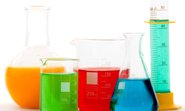 Market forecast of Povidone Iodine for Skin Sterilization