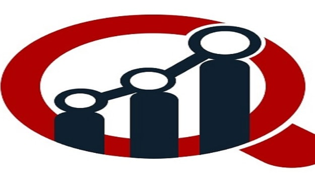 Indoor Robots Market 2021: Trends, Competitive Landscape, Regional Analysis & Forecasts to 2023