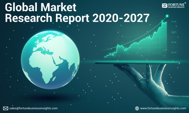 Toys Market Major Key Players and Stockholders, Business Strategy Analysis by Distributors, Industry Size with Share and Business Expansion Plans till 2027