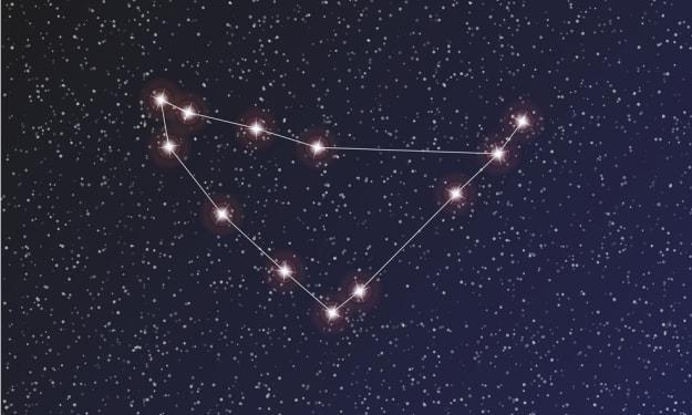 Astrology & Skincare