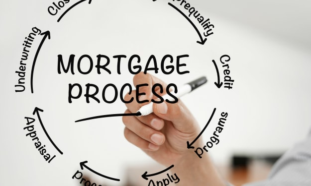 How Does a Mortgage Work in Canada?