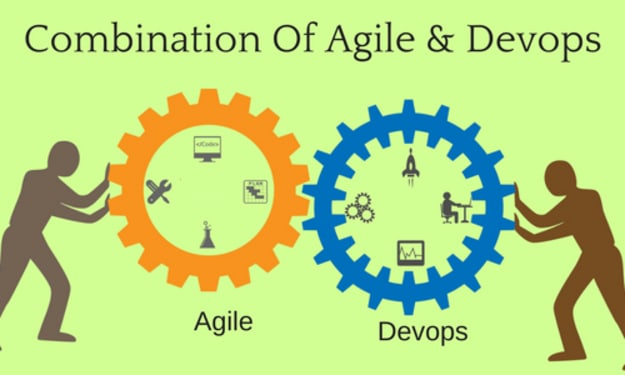 Agile and DevOps are the perfect combinations of problem-free software development