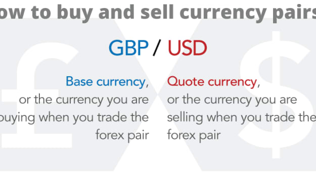 How to buy and sell currency pairs?