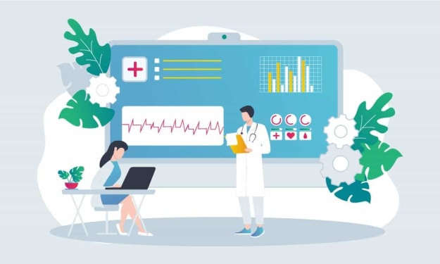 The advantages of automating patients healthcare delivery