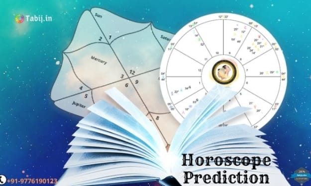 Horoscope Prediction-Personalized as per your date of birth Chart