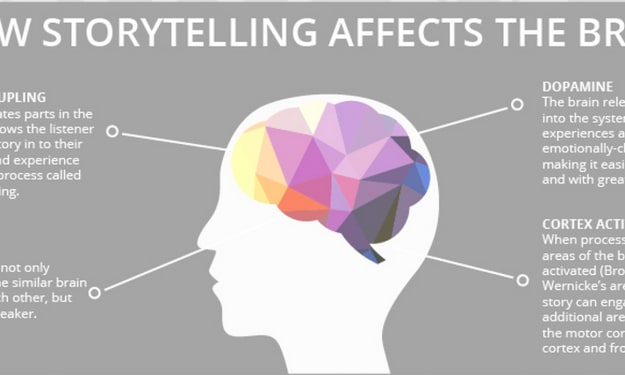 How storytelling affects the brain?