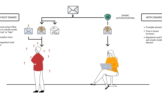 Use Email Security Tools to Protect Remote Employees and Data
