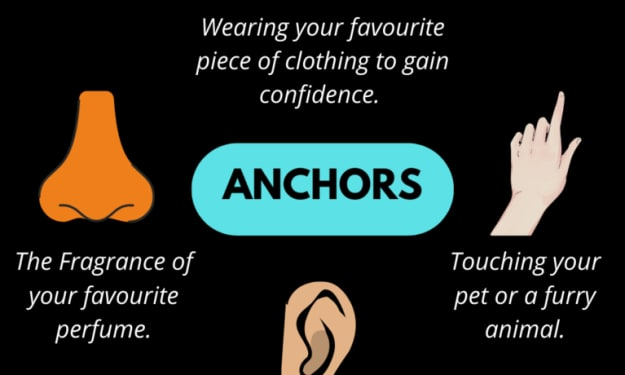 7 situations you can turn around with Anchors
