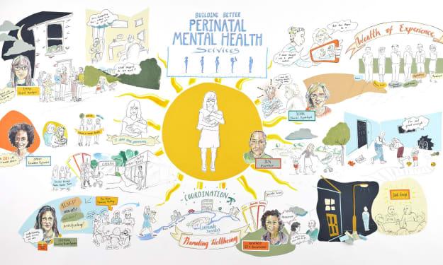 Mental Health in the Perinatal Period
