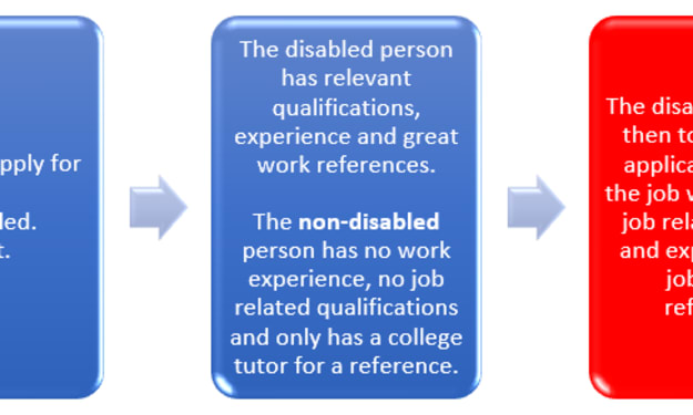 Confessions of a Disabled Job-Seeker - The One with the Travel Consultant