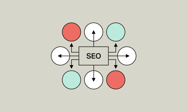 Best SEO Practices for Writing