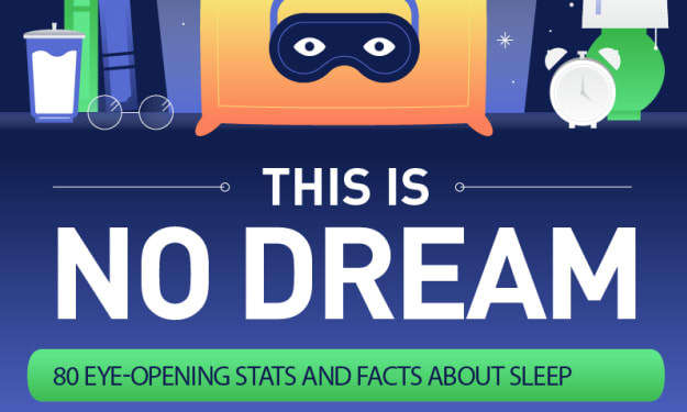 How Long Should We Sleep?