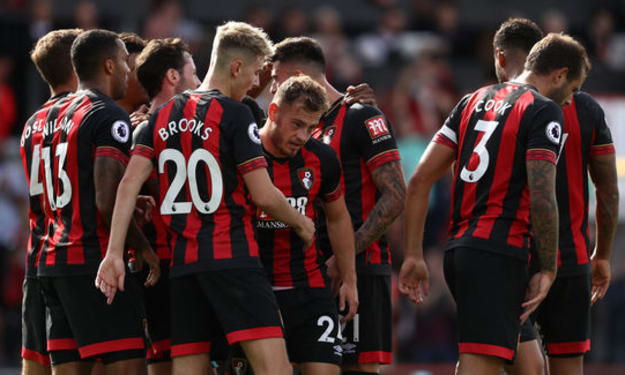 Are AFC Bournemouth a Potential Candidate for European Football in 2019?