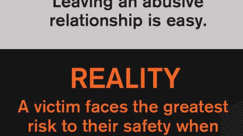Leaving an abusive relationship is easy.