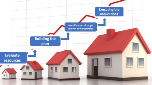 How Profitable Is Investing In Private Equity Real Estate
