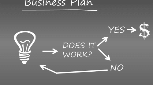 Making a Busines Plan For an Invention
