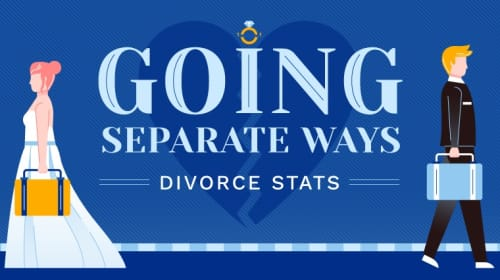 Food For Thoughts on the American Divorces: Decreasing Rates, Divorcee Jobs, and More