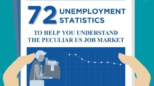 Alarming Job Loss Stats and Facts