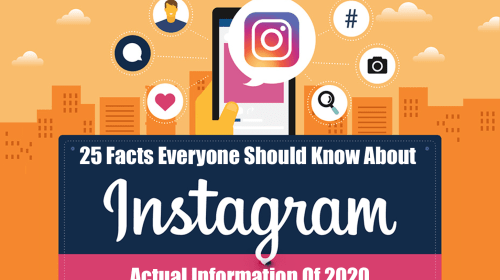 25 Instagram Facts Everyone Should Know