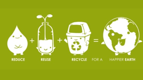 Three Simple Rules to Reducing your waste.