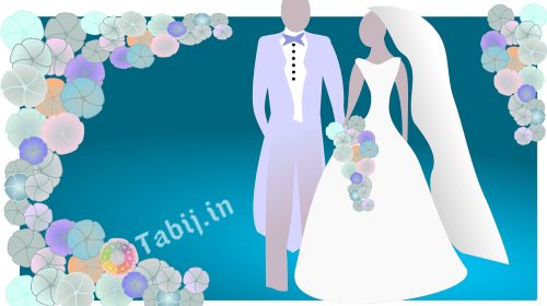 Get your full compatibility through Marriage prediction 2020