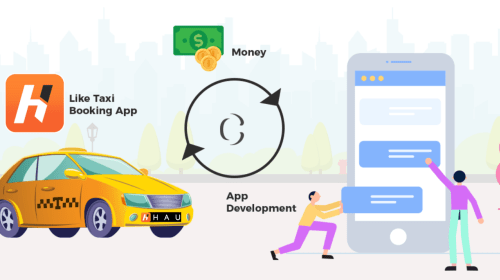 The Brief Overview of Online Taxi App Development Cost & Time Estimation To Start The Ride-Sharing Business