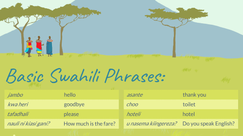 10 Phrases in Swahili for your Trip to Nairobi
