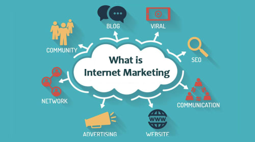 Why Is Internet Marketing Important For Your Business?