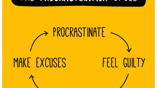 True Story Behind Procrastination