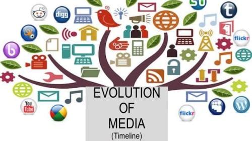 Downside of Media