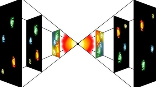The Parallel Universe Theory