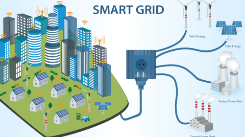 Moving forward to a smarter grid