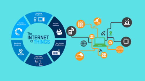 How IoT Takes E-commerce To the Next Level