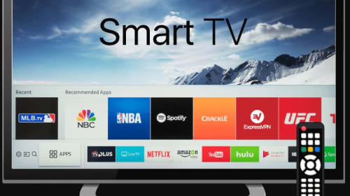 India Smart TV Market Sales Insights