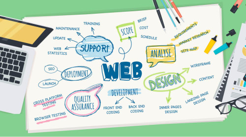 An Outstanding Review Of The Fort Lauderdale Web Design
