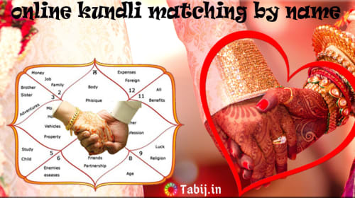 The Perfect Discovery on Kundali Matching or Horoscope Matching by Name