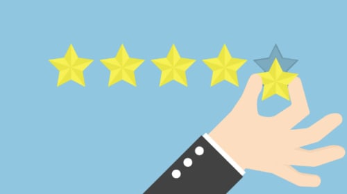 What Do Customers Think Of Citylocal Pro?