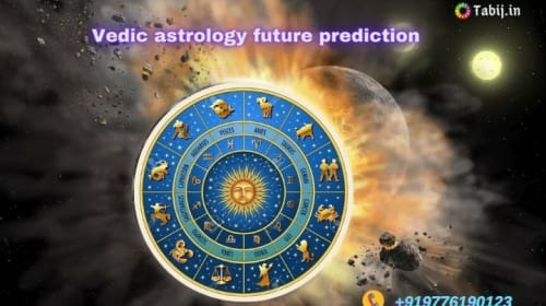 Exact future predictions free changes impossible to possible