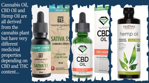 Cannabis Oil in the fight against cancer