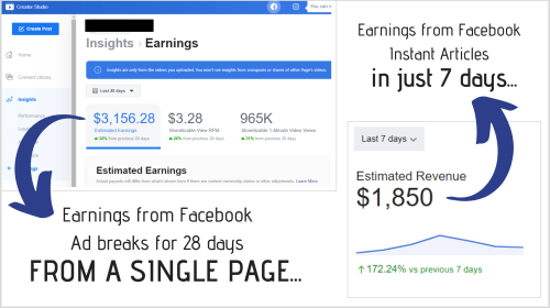 How to make money on Facebook for Free. Earn $100 Weekly.