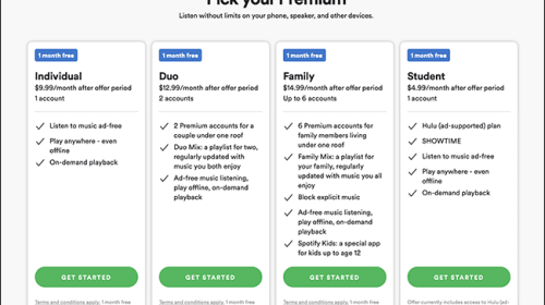 Spotify: Free vs Duo vs Family vs Premium. Which Is the Best Plan to Choose?