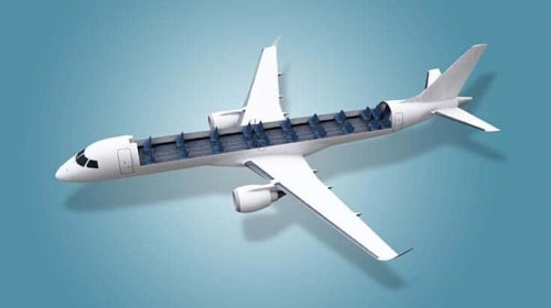 Commercial Aircraft Market Size, Outlook, Trend and Forecast 2027