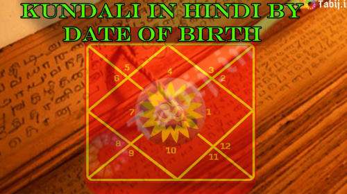 Complete details on Kundali in Hindi by Date of Birth