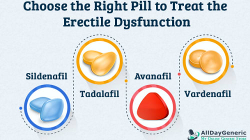 Choose the Right Pill to Treat the Erectile Dysfunction